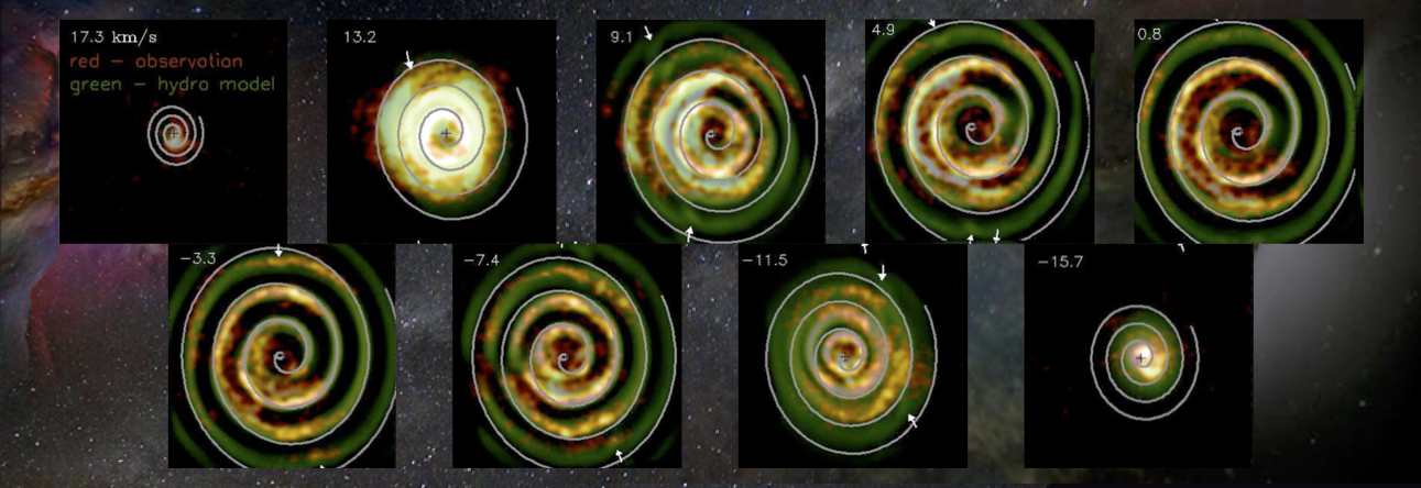 Evidence of a Binary-Induced Spiral from an Incomplete Ring Pattern of CIT 6